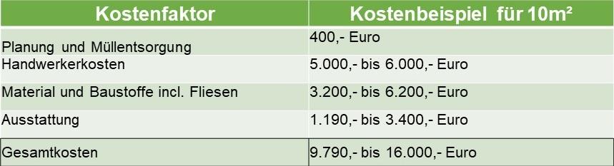 fliesenleger preise mehrkosten preis pro m2